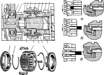 Схема коробки передач газ 3309