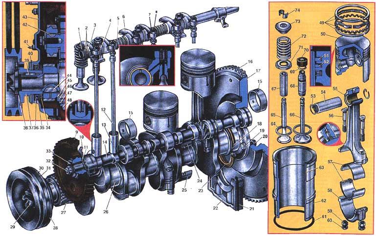 Итак, двигатель